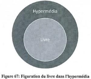 6 - intégration du livre dans l'hypermédia